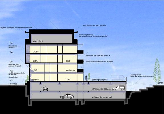 Roubert ravaux cl ment architectes commissariat des for Livres architecture batiment construction